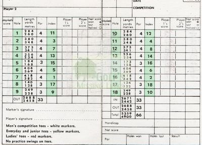 1980s scorecard for the former Ashbourne Golf Club course.