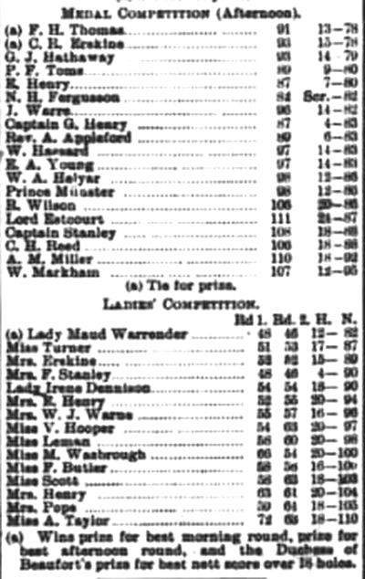 Badminton Golf Club, Gloucestershire. Results from the Spring Meeting April 1910.