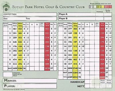Botley Park Hotel Golf & Country Club, Boorley Green, Southampton. Original Scorecard.