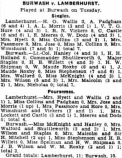Burwash Golf Club, Sussex. Report on a match against Lamberhurst in April 1934.