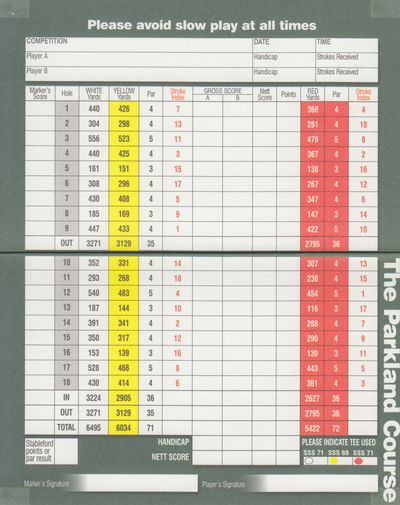 Canford Magna Golf Club, Wimborne, Dorset. The Parkland Course scorecard.