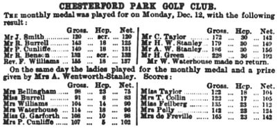 Chesterford Park Golf Club, Saffron Walden. Result of the December 1892 monthly medal.