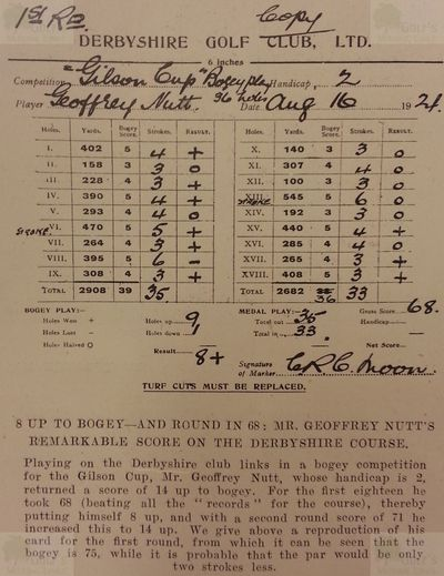 Derbyshire Golf Club. Geoffrey Nutt record scorecard.