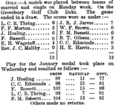 Grovebury Golf Club, Leighton Buzzard. Competition results from January 1898.