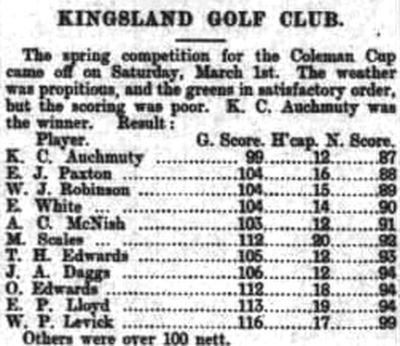 Kingsland Golf Club, Hereford. Result of the spring competition played in March 1902.