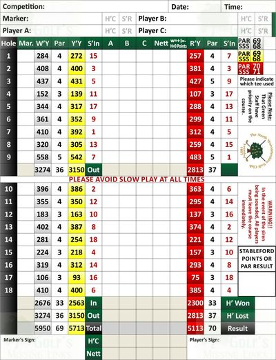 North Worcestershire Golf Club. Later Scorecard.