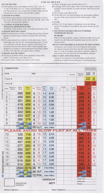 Oadby Golf Club, Leicester. Local Rules and scorecard of the course.