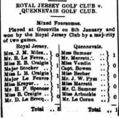Quennevais Golf Club, Jersey. Result of a match played at Royal Jersey Golf Club January 1909.