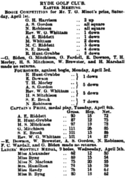 Ryde Golf Club, Westridge, Isle of Wight. Results from the Easter meeting in April 1899.