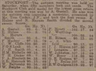Stockport Golf Club. Results from the autumn meeting played in October 1909.