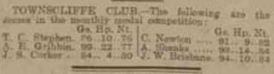 Townscliffe Golf Club, Marple. Result of the February 1913 monthly medal.
