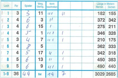 Wilhelmshaven Golf Club. Nine-hole scorecard.