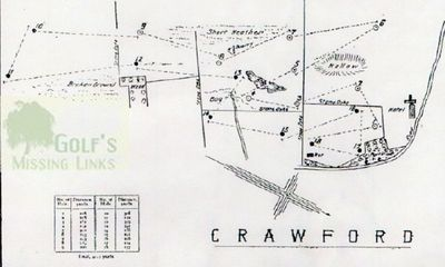 Crawford Golf Club, Lanarkshire. 18 hole course layout.