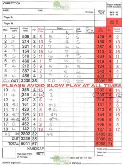 Alice Springs Golf Club, Usk, Monmouthshire. Scorecard for the 1990s Queens Course.