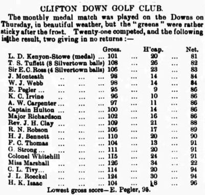 Clifton Downs Golf Club, Bristol. Competition result from March 1899.